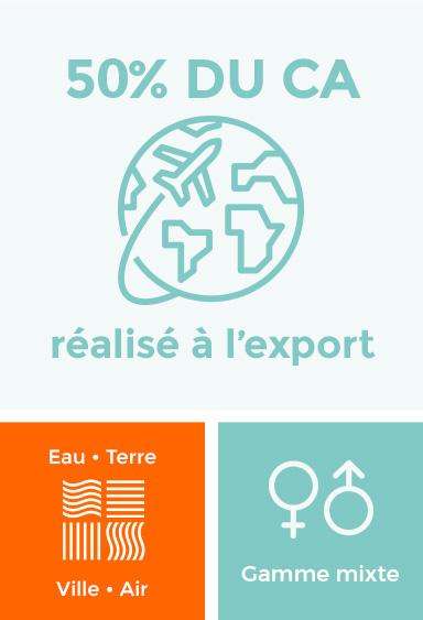 50% du CA réalisé à l'export / Gamme mixte