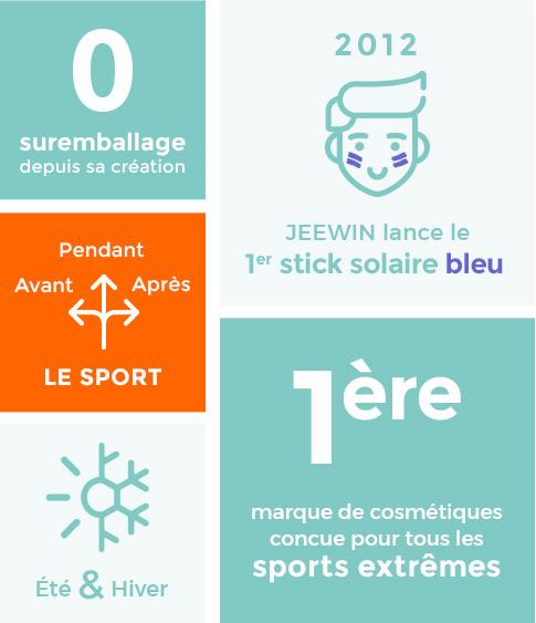 Zéro suremballage depuis sa création / Première marque de cosmétiques conçue pour tous les sports extrêmes